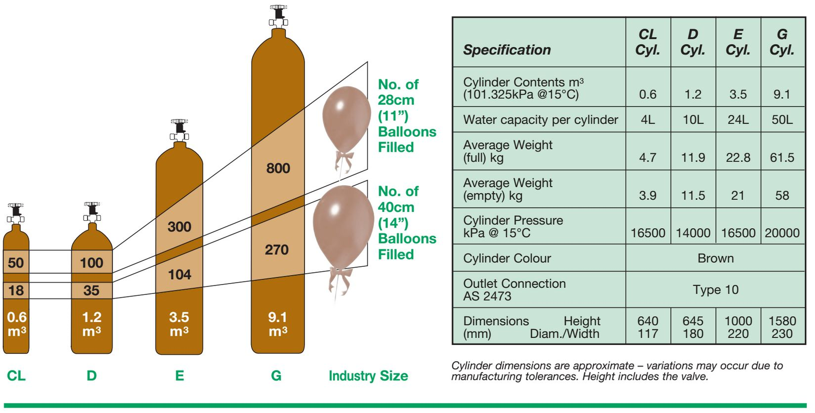 Supaballoons Helium Cylinders